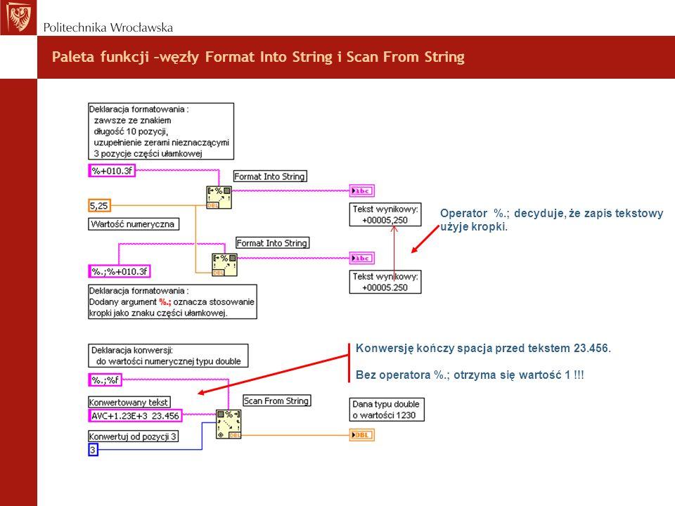 Paleta funkcji –węzły Format Into String i Scan From String Konwersję kończy spacja przed tekstem 23.456. Bez operatora %.; otrzyma się wartość 1 !!!