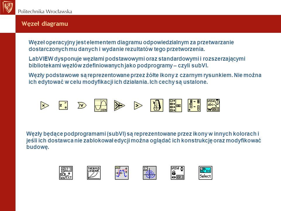 Węzeł diagramu Węzeł operacyjny jest elementem diagramu odpowiedzialnym za przetwarzanie dostarczonych mu danych i wydanie rezultatów tego przetworzen