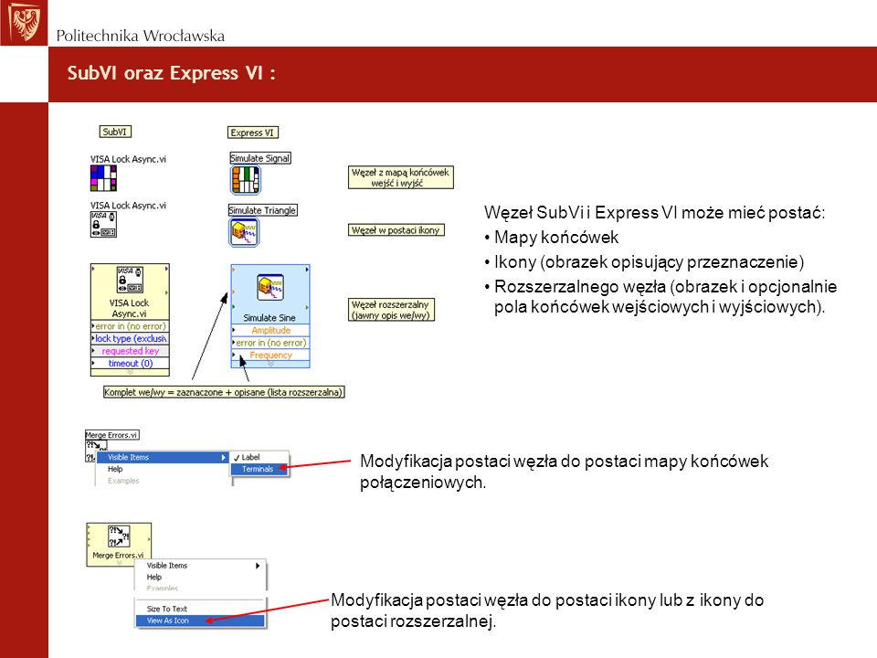 SubVI oraz Express VI : Modyfikacja postaci węzła do postaci ikony lub z ikony do postaci rozszerzalnej. Modyfikacja postaci węzła do postaci mapy koń