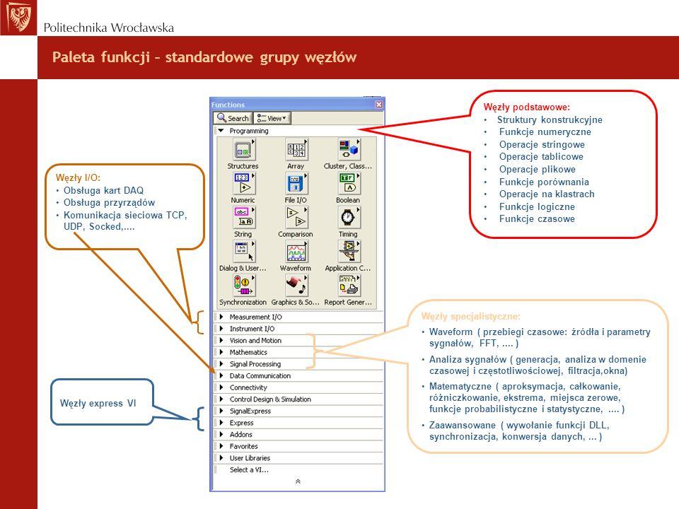 Paleta funkcji – standardowe grupy węzłów Węzły I/O: Obsługa kart DAQ Obsługa przyrządów Komunikacja sieciowa TCP, UDP, Socked,.... Węzły podstawowe:
