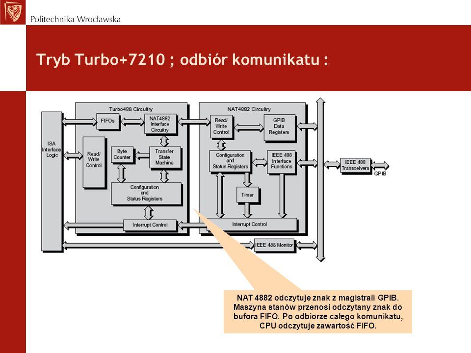 Tryb Turbo+7210 ; odbiór komunikatu : NAT 4882 odczytuje znak z magistrali GPIB.