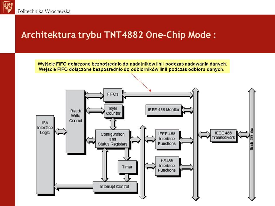 Architektura trybu TNT4882 One-Chip Mode : Wyjście FIFO dołączone bezpośrednio do nadajników linii podczas nadawania danych.