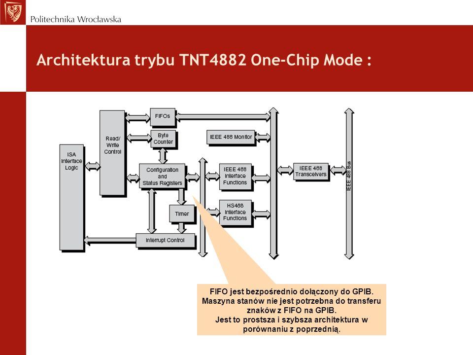 Architektura trybu TNT4882 One-Chip Mode : FIFO jest bezpośrednio dołączony do GPIB.