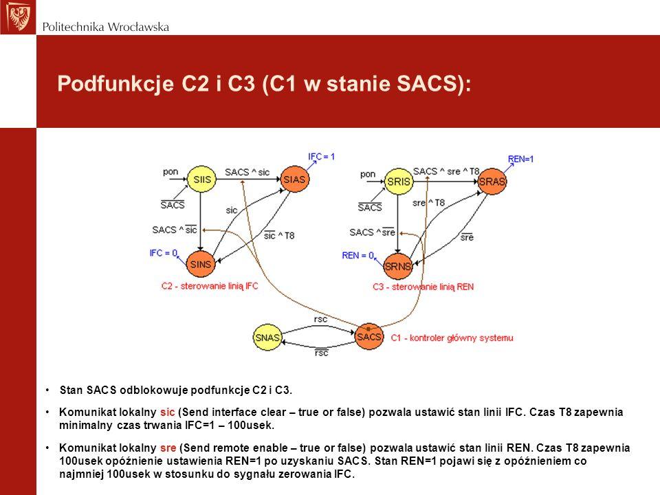 Podfunkcje C2 i C3 (C1 w stanie SACS): Stan SACS odblokowuje podfunkcje C2 i C3. Komunikat lokalny sic (Send interface clear – true or false) pozwala