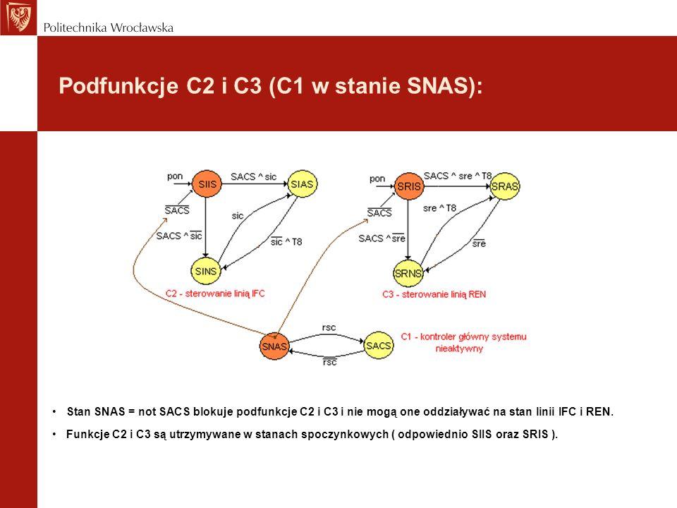 Podfunkcje C2 i C3 (C1 w stanie SNAS): Stan SNAS = not SACS blokuje podfunkcje C2 i C3 i nie mogą one oddziaływać na stan linii IFC i REN. Funkcje C2