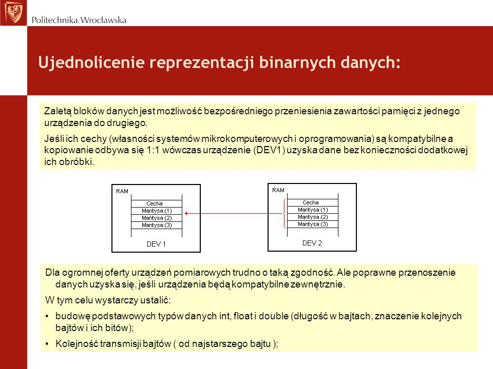 Ujednolicenie reprezentacji binarnych danych: Zaletą bloków danych jest możliwość bezpośredniego przeniesienia zawartości pamięci z jednego urządzenia
