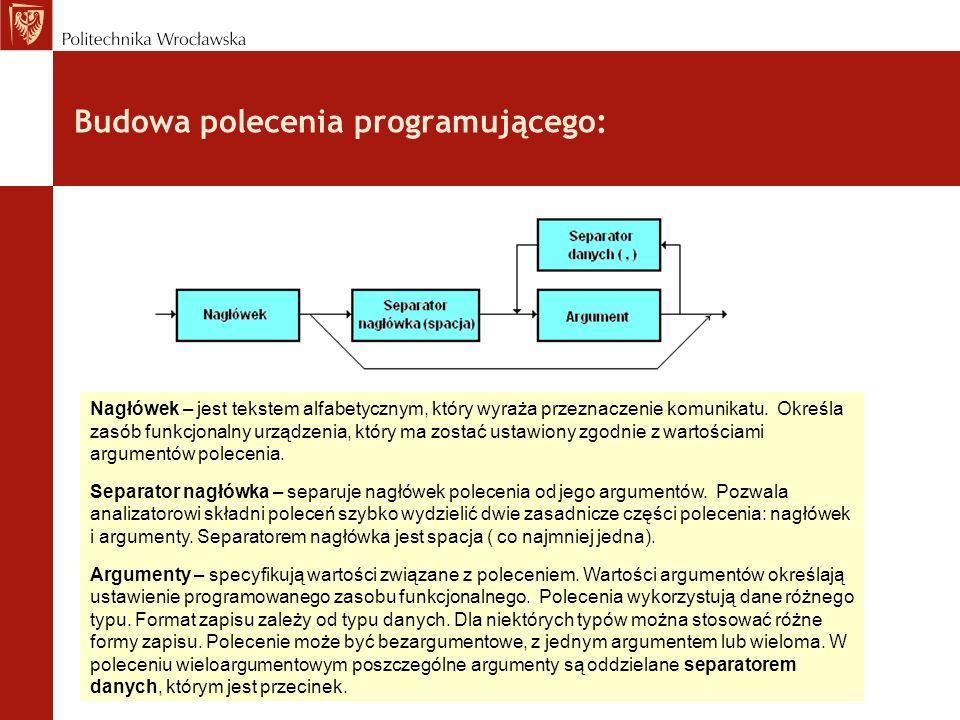 Przykłady poleceń programujących : INITiate Inicjalizuje podsystem wyzwalania urządzenia; polecenie używa tylko nagłówka, nie ma argumentów.