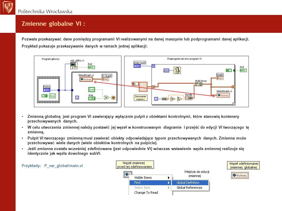 Zmienną globalną jest program VI zawierający wyłącznie pulpit z obiektami kontrolnymi, które stanowią kontenery przechowywanych danych. W celu utworze