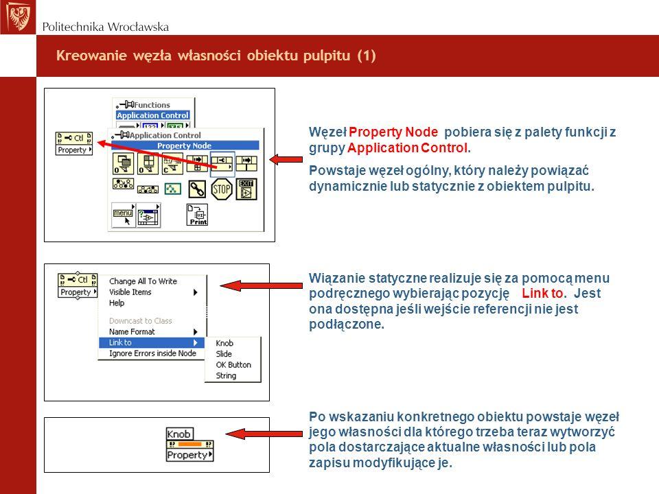 Kreowanie węzła własności obiektu pulpitu (1) Węzeł Property Node pobiera się z palety funkcji z grupy Application Control. Powstaje węzeł ogólny, któ