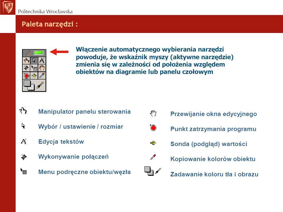 Paleta narzędzi : Manipulator panelu sterowania Wybór / ustawienie / rozmiar Edycja tekstów Wykonywanie połączeń Menu podręczne obiektu/węzła Przewija