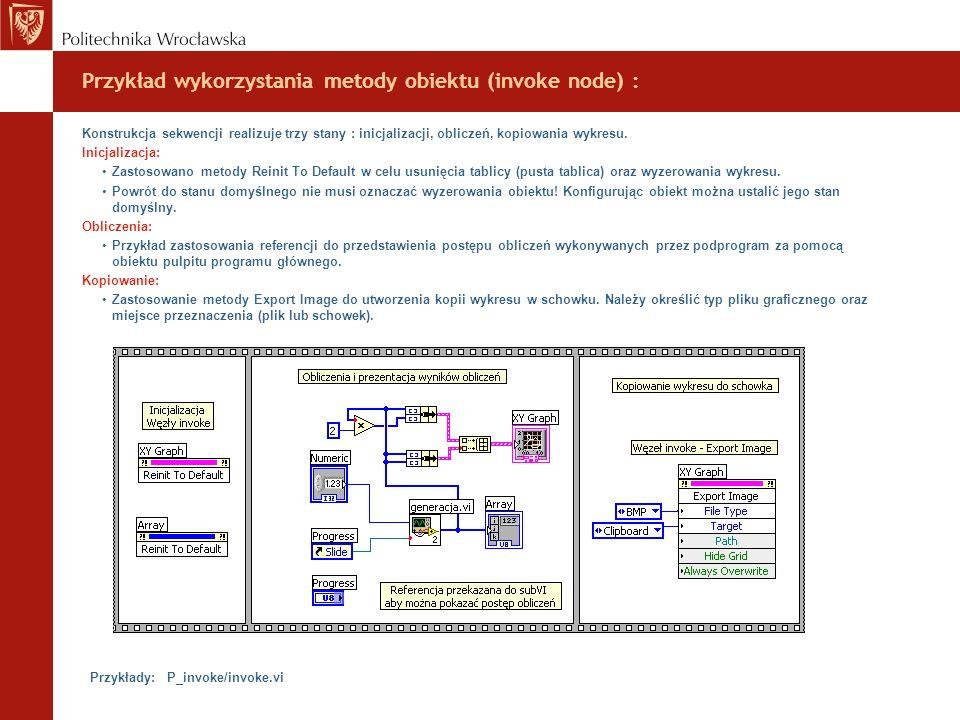 Przykład wykorzystania metody obiektu (invoke node) : Konstrukcja sekwencji realizuje trzy stany : inicjalizacji, obliczeń, kopiowania wykresu. Inicja