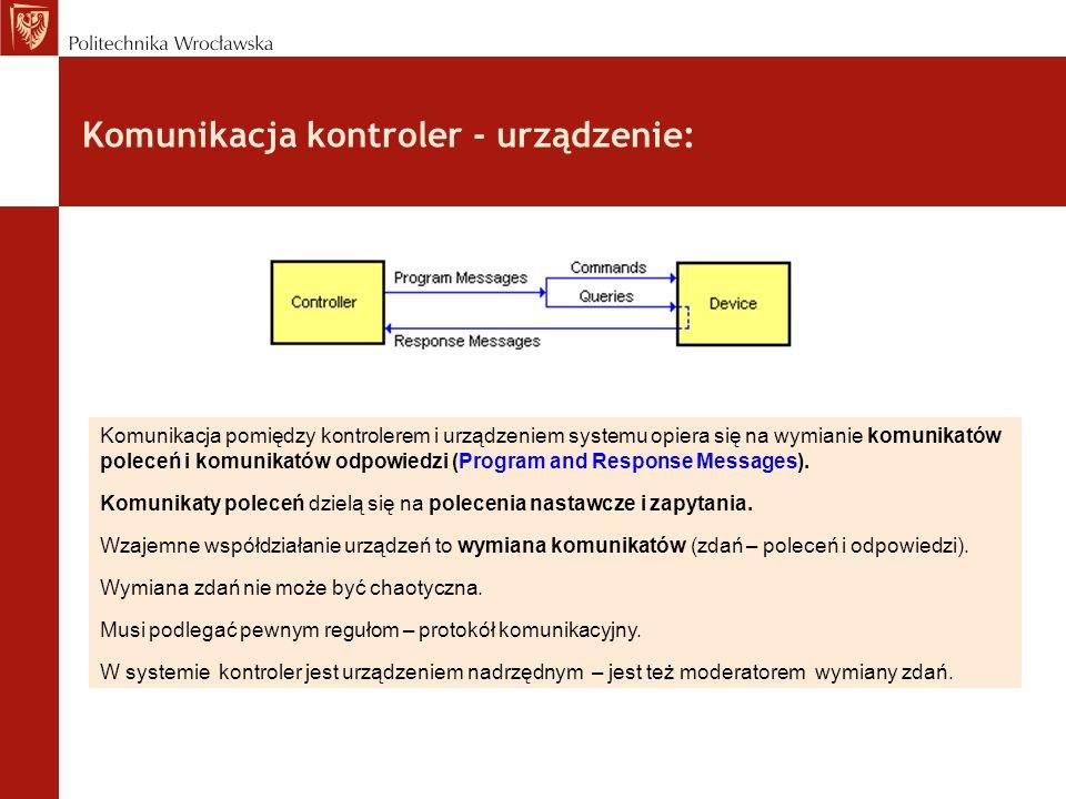 Komunikacja kontroler - urządzenie: Komunikacja pomiędzy kontrolerem i urządzeniem systemu opiera się na wymianie komunikatów poleceń i komunikatów od