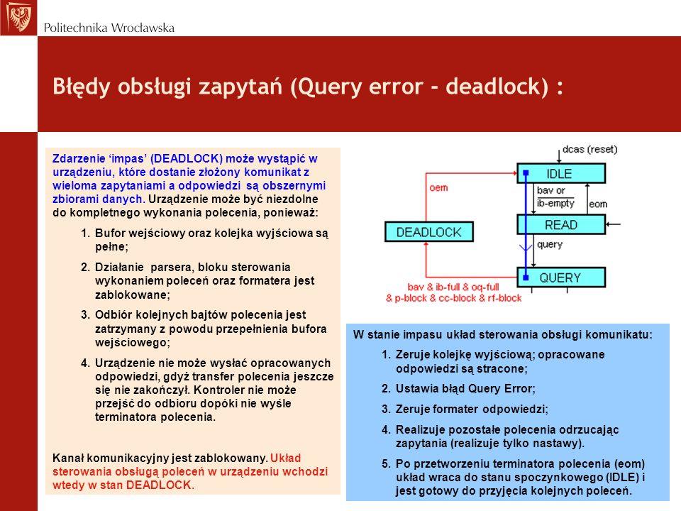 Błędy obsługi zapytań (Query error - deadlock) : Zdarzenie impas (DEADLOCK) może wystąpić w urządzeniu, które dostanie złożony komunikat z wieloma zap