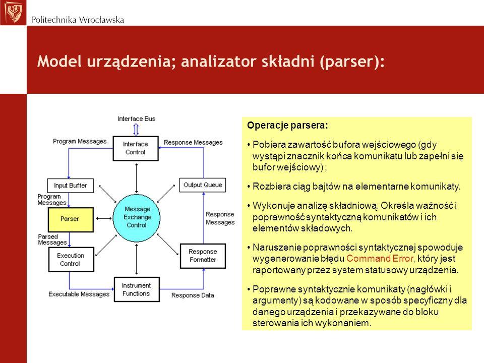 Model urządzenia; analizator składni (parser): Operacje parsera: Pobiera zawartość bufora wejściowego (gdy wystąpi znacznik końca komunikatu lub zapeł