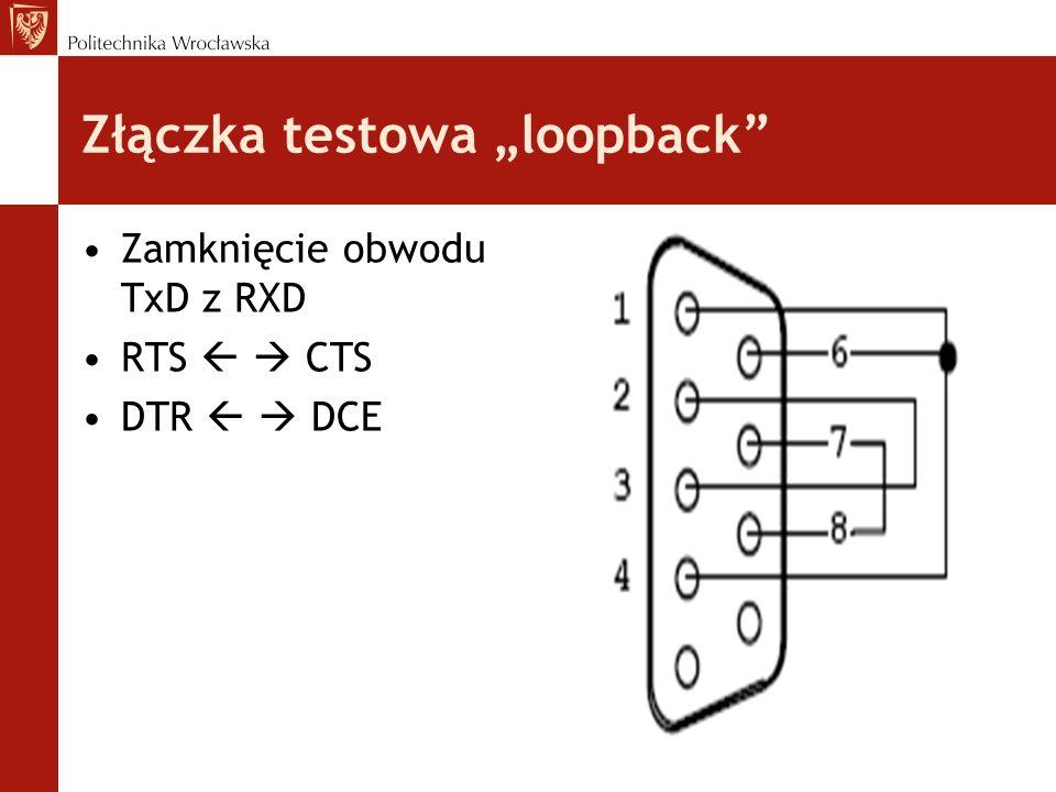 Złączka testowa loopback Zamknięcie obwodu TxD z RXD RTS CTS DTR DCE