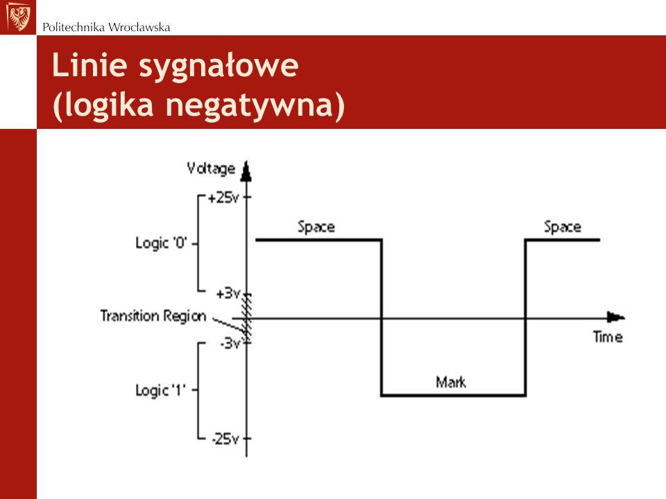 Linie sygnałowe (logika negatywna)