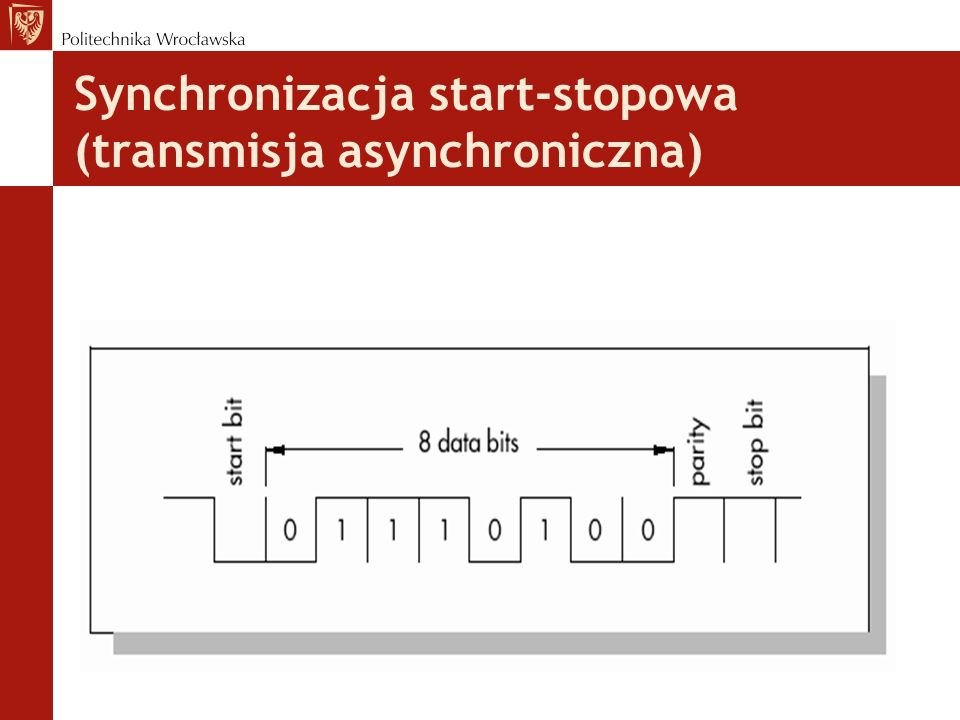 Synchronizacja start-stopowa (transmisja asynchroniczna)