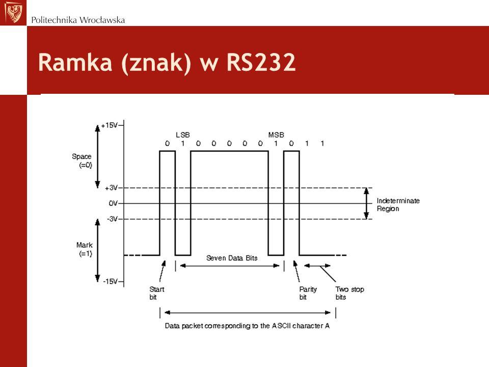 Ramka (znak) w RS232