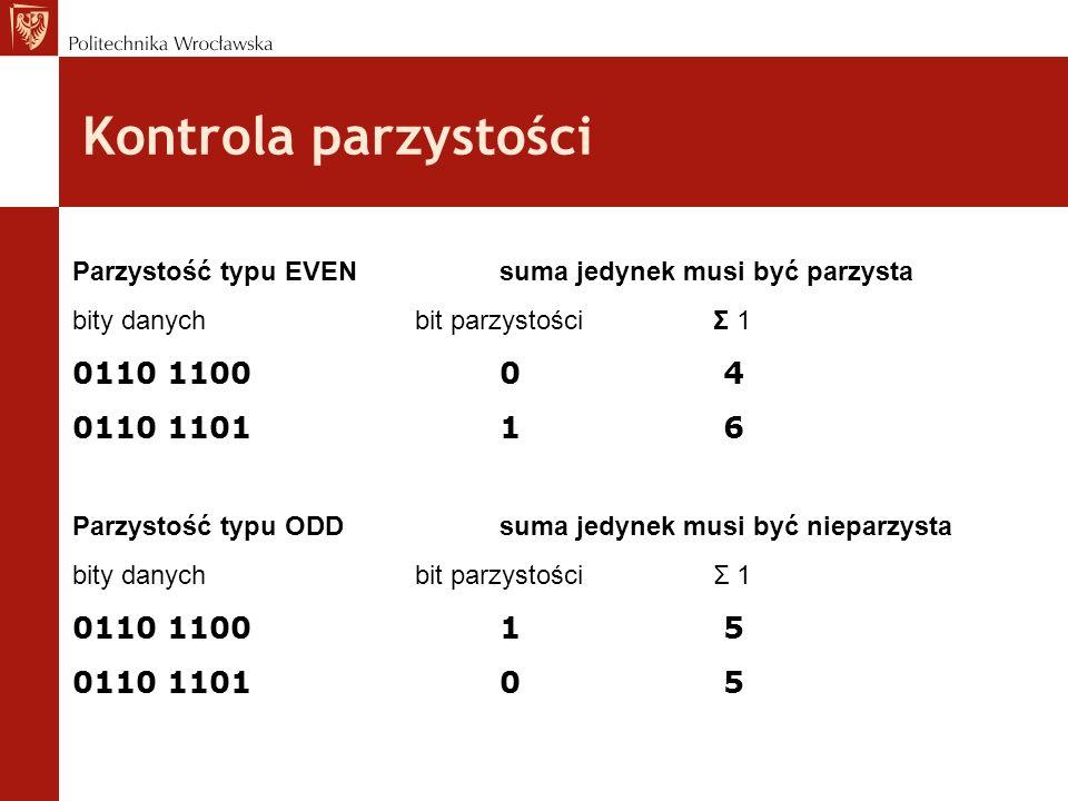 Kontrola parzystości Parzystość typu EVENsuma jedynek musi być parzysta bity danych bit parzystościΣ 1 0110 11000 4 0110 11011 6 Parzystość typu ODDsuma jedynek musi być nieparzysta bity danych bit parzystościΣ 1 0110 11001 5 0110 11010 5