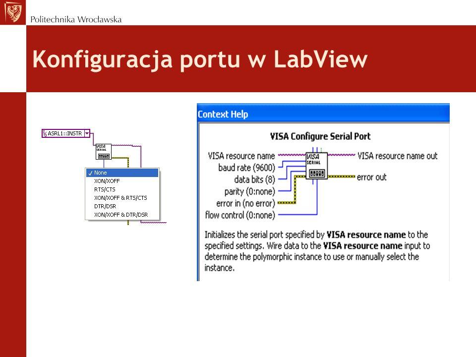 Konfiguracja portu w LabView