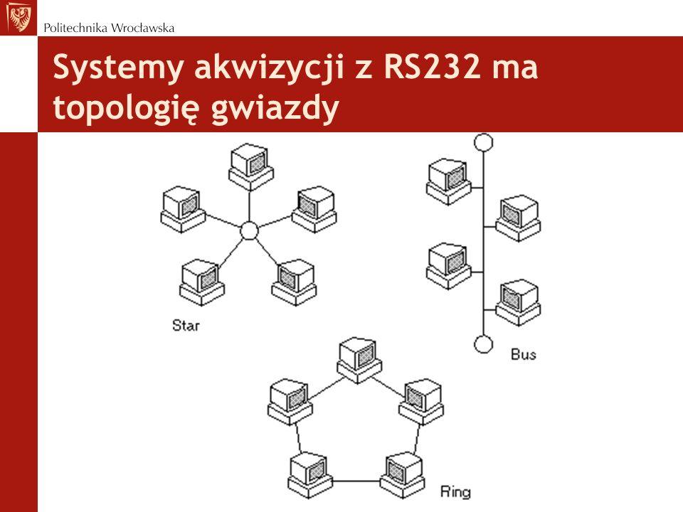 Systemy akwizycji z RS232 ma topologię gwiazdy