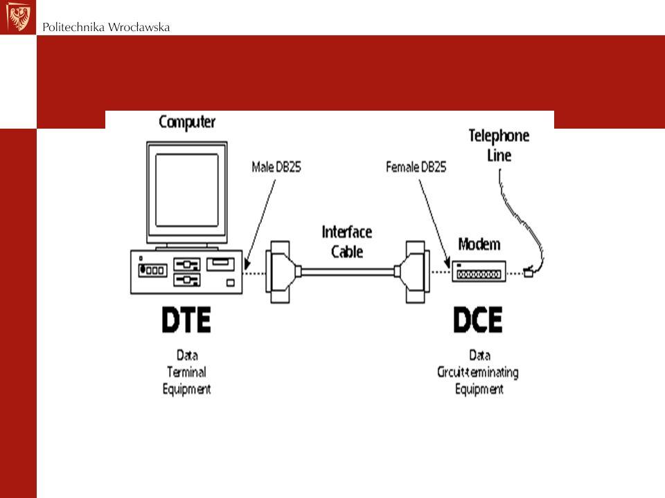 Konstrukcja nadajników Niesymetryczny interfejs napięciowy limituje zasięg transmisji do około 15m (słaba odporność na zakłócenia)
