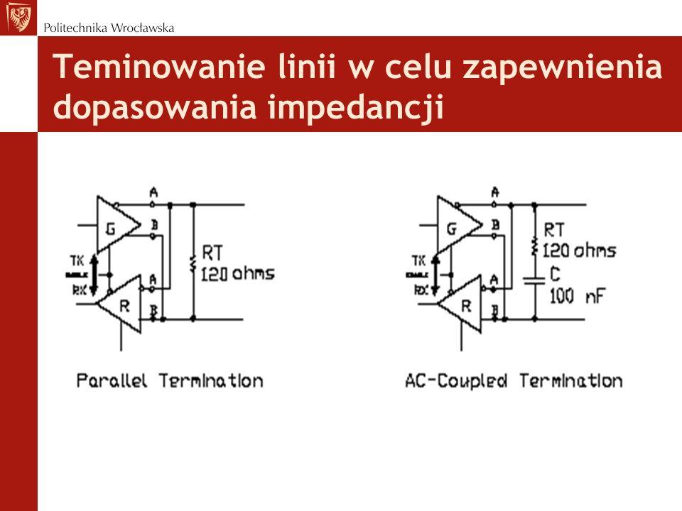 Teminowanie linii w celu zapewnienia dopasowania impedancji