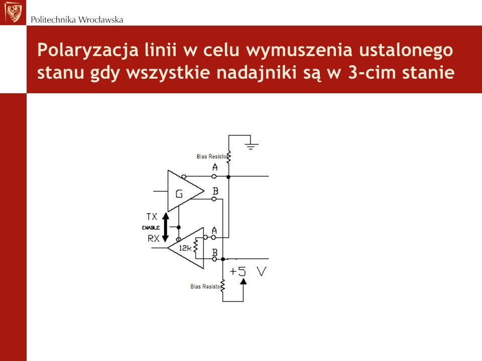 Polaryzacja linii w celu wymuszenia ustalonego stanu gdy wszystkie nadajniki są w 3-cim stanie