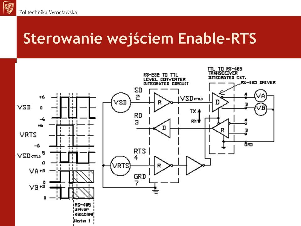 Sterowanie wejściem Enable-RTS