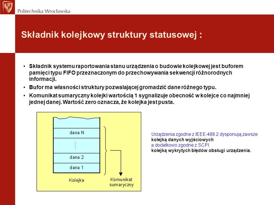 Składnik kolejkowy struktury statusowej : Składnik systemu raportowania stanu urządzenia o budowie kolejkowej jest buforem pamięci typu FIFO przeznaczonym do przechowywania sekwencji różnorodnych informacji.