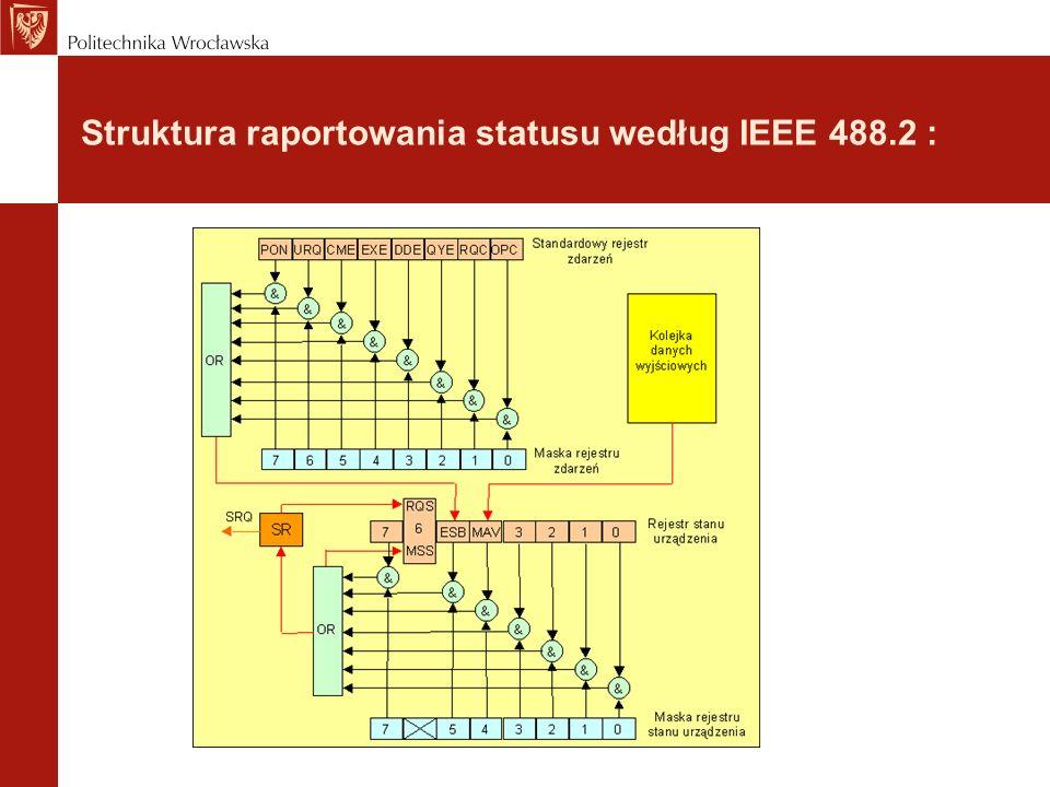 Struktura raportowania statusu według IEEE 488.2 :
