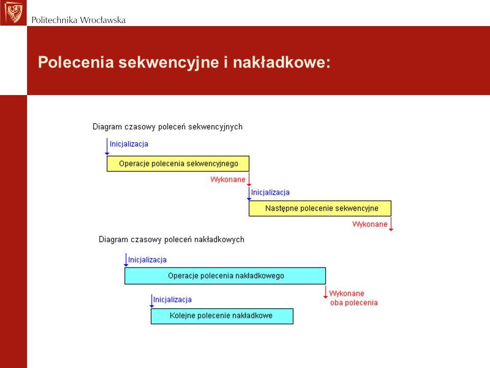 Polecenia sekwencyjne i nakładkowe: