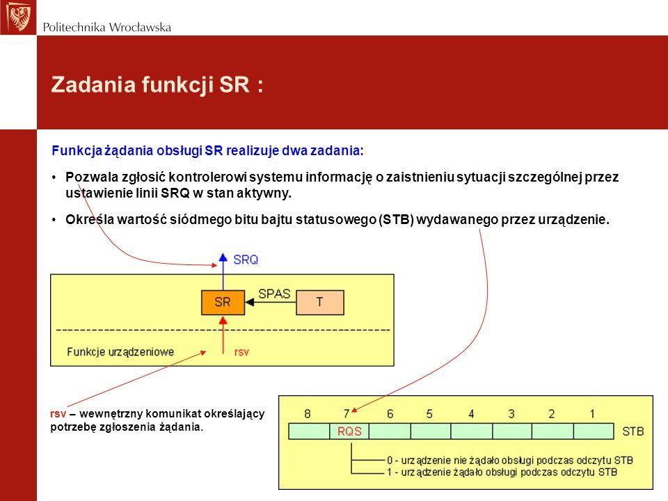Zadania funkcji SR : Funkcja żądania obsługi SR realizuje dwa zadania: Pozwala zgłosić kontrolerowi systemu informację o zaistnieniu sytuacji szczególnej przez ustawienie linii SRQ w stan aktywny.