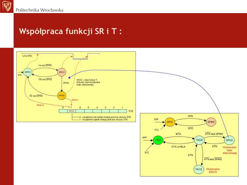 Współpraca funkcji SR i T :