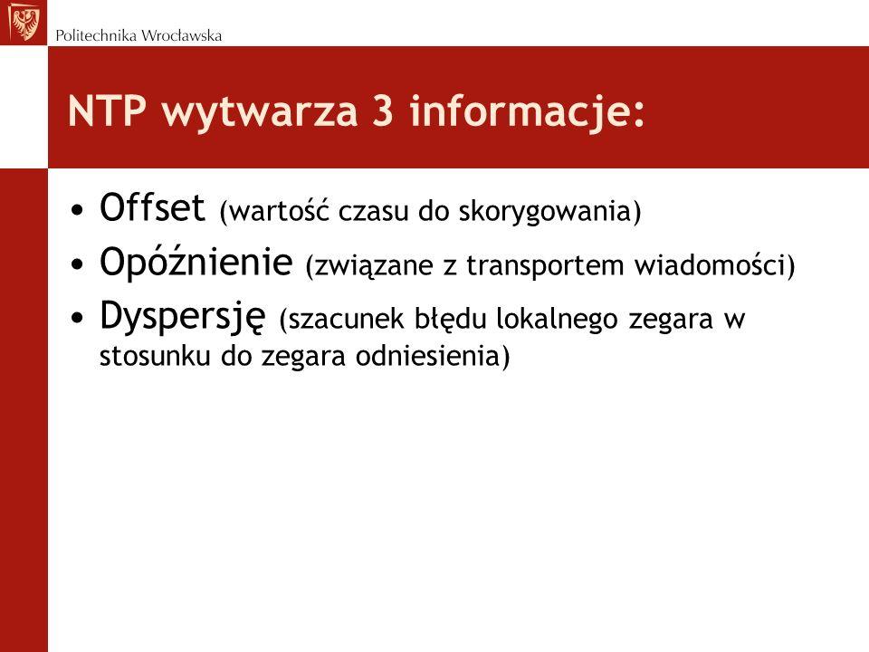 NTP wytwarza 3 informacje: Offset (wartość czasu do skorygowania) Opóźnienie (związane z transportem wiadomości) Dyspersję (szacunek błędu lokalnego zegara w stosunku do zegara odniesienia)