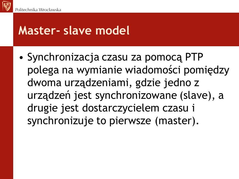 Master- slave model Synchronizacja czasu za pomocą PTP polega na wymianie wiadomości pomiędzy dwoma urządzeniami, gdzie jedno z urządzeń jest synchronizowane (slave), a drugie jest dostarczycielem czasu i synchronizuje to pierwsze (master).