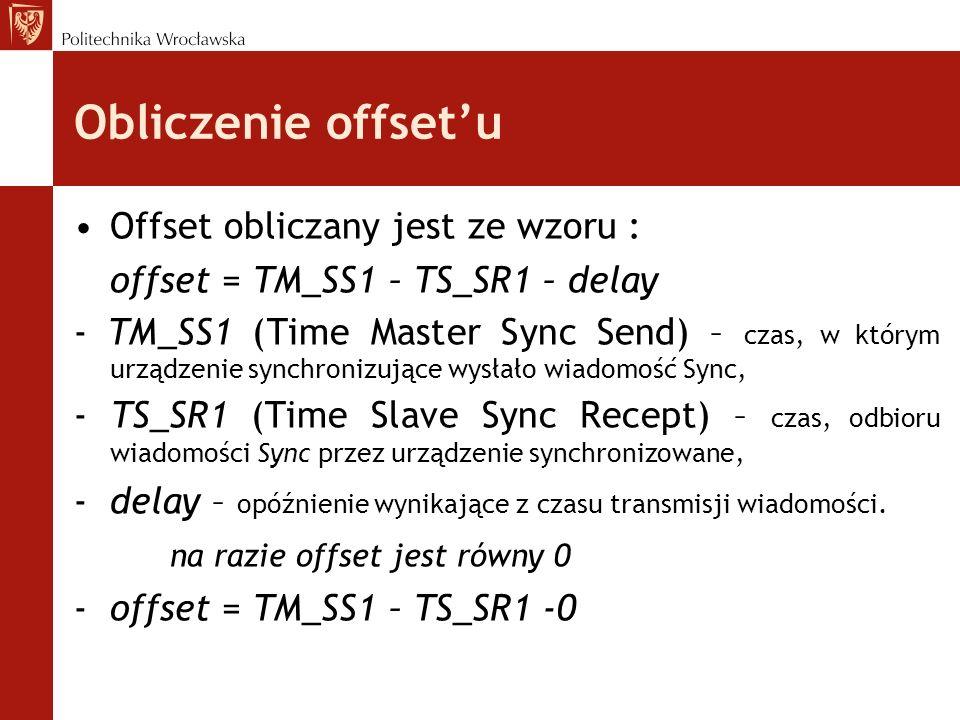 Obliczenie offsetu Offset obliczany jest ze wzoru : offset = TM_SS1 – TS_SR1 – delay - TM_SS1 (Time Master Sync Send) – czas, w którym urządzenie synchronizujące wysłało wiadomość Sync, - TS_SR1 (Time Slave Sync Recept) – czas, odbioru wiadomości Sync przez urządzenie synchronizowane, -delay – opóźnienie wynikające z czasu transmisji wiadomości.
