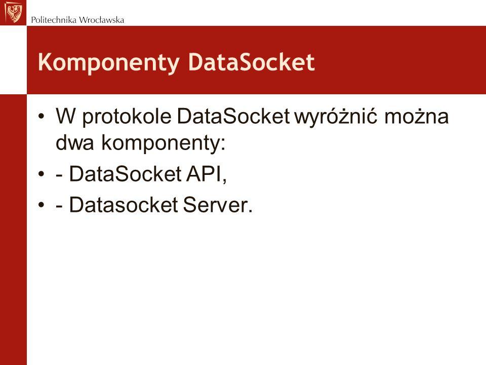 Legenda T1 – klient wysyła wiadomość do serwera T2 – serwer rejestruje odbiór wiadomości T3 – serwer wyznacza czas odesłania wiadomośći T4- moment dotarcia odpowiedzi