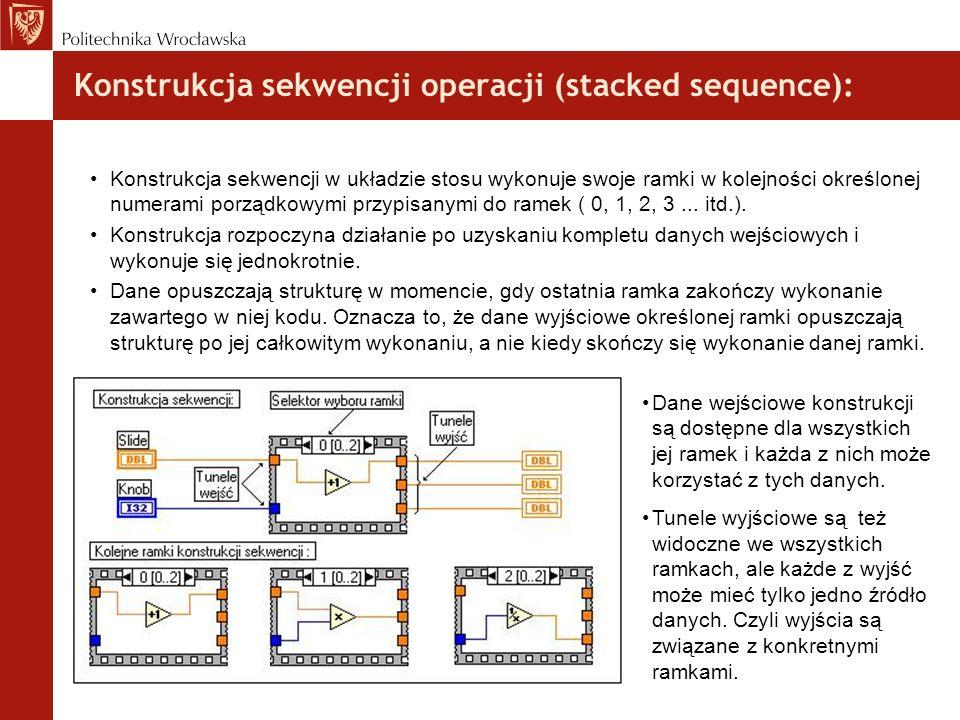 Konstrukcja sekwencji operacji (stacked sequence): Konstrukcja sekwencji w układzie stosu wykonuje swoje ramki w kolejności określonej numerami porząd