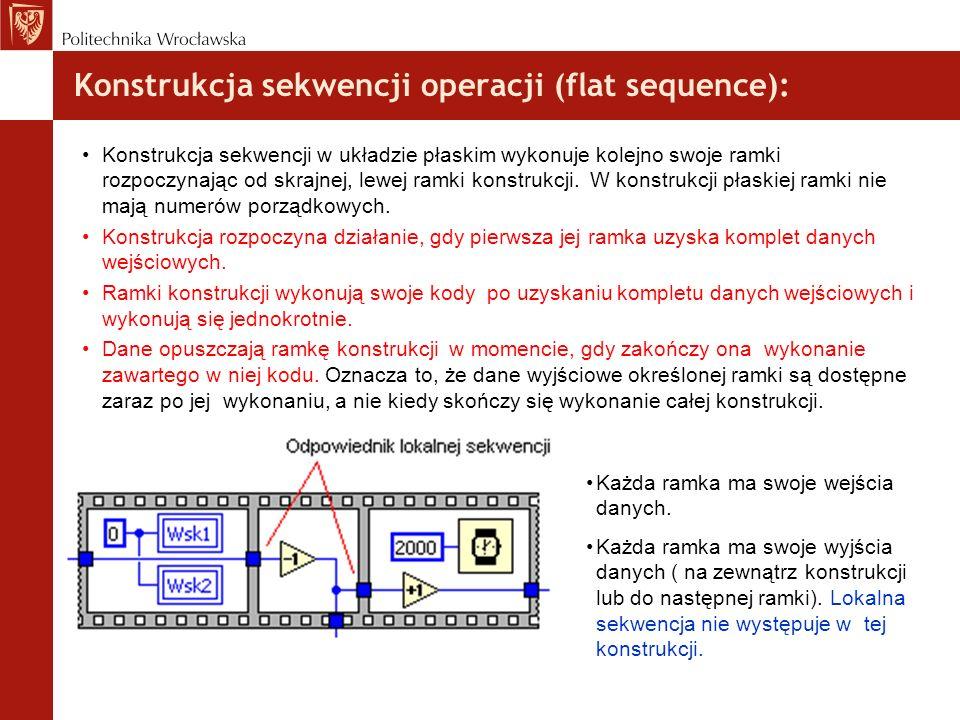 Konstrukcja sekwencji operacji (flat sequence): Konstrukcja sekwencji w układzie płaskim wykonuje kolejno swoje ramki rozpoczynając od skrajnej, lewej