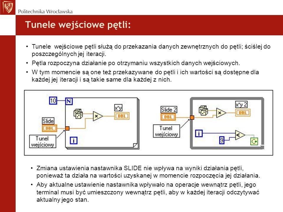 Tunele wejściowe pętli: Tunele wejściowe pętli służą do przekazania danych zewnętrznych do pętli; ściślej do poszczególnych jej iteracji. Pętla rozpoc