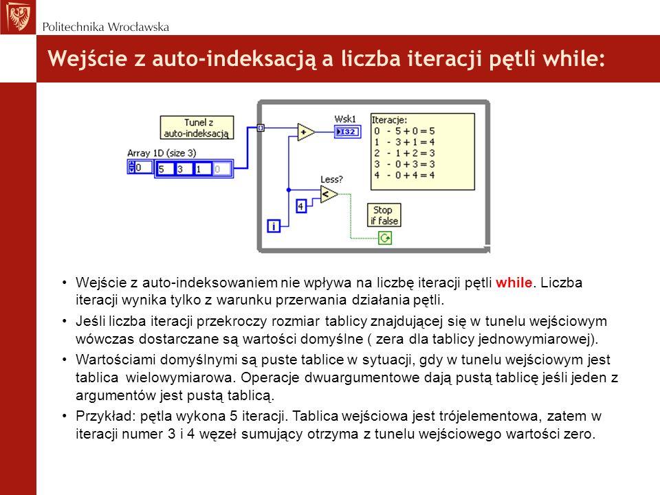 Wejście z auto-indeksacją a liczba iteracji pętli while: Wejście z auto-indeksowaniem nie wpływa na liczbę iteracji pętli while. Liczba iteracji wynik