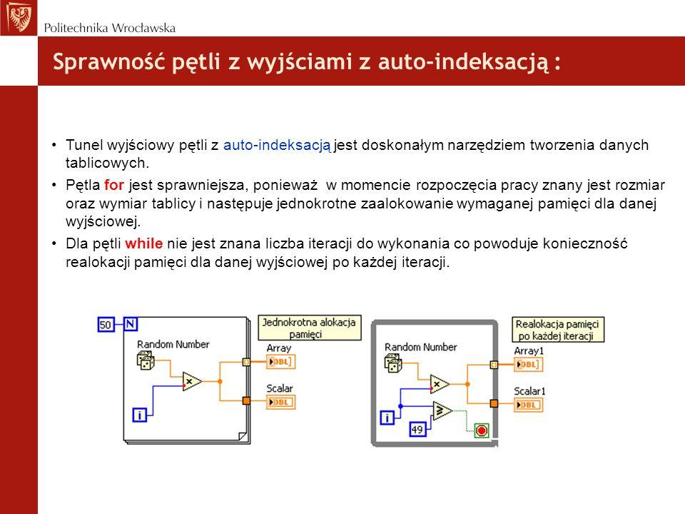 Sprawność pętli z wyjściami z auto-indeksacją : Tunel wyjściowy pętli z auto-indeksacją jest doskonałym narzędziem tworzenia danych tablicowych. Pętla