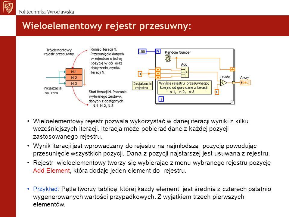 Wieloelementowy rejestr przesuwny: Wieloelementowy rejestr pozwala wykorzystać w danej iteracji wyniki z kilku wcześniejszych iteracji. Iteracja może