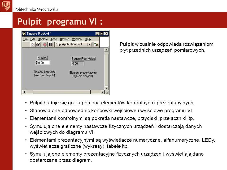 Pulpit programu VI : Pulpit wizualnie odpowiada rozwiązaniom płyt przednich urządzeń pomiarowych. Pulpit buduje się go za pomocą elementów kontrolnych