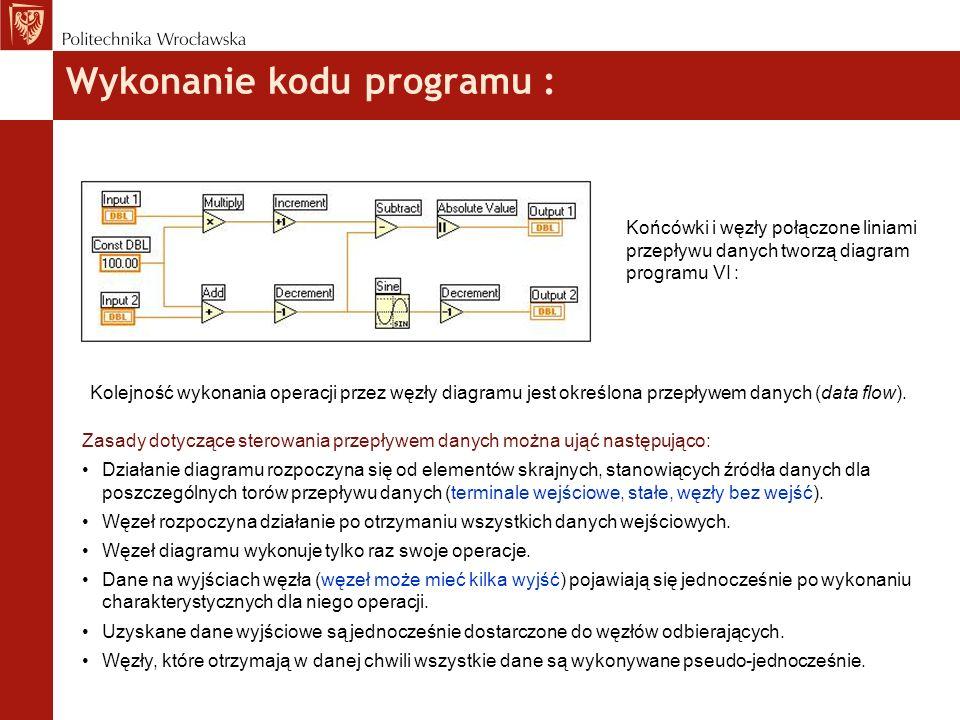 Wykonanie kodu programu : Końcówki i węzły połączone liniami przepływu danych tworzą diagram programu VI : Kolejność wykonania operacji przez węzły di