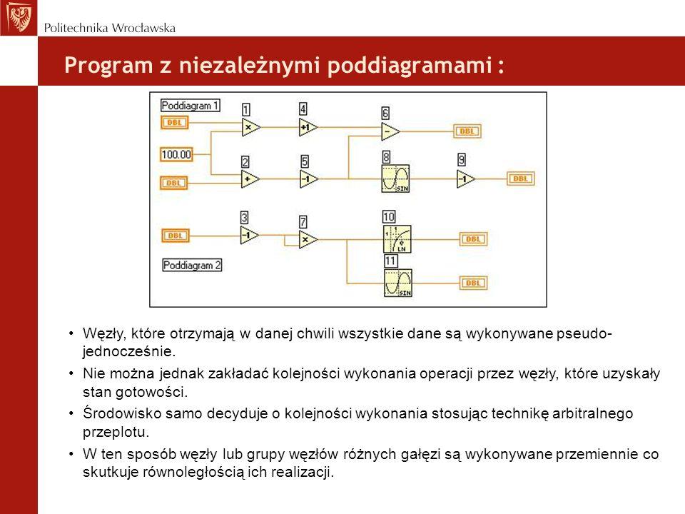 Program z niezależnymi poddiagramami : Węzły, które otrzymają w danej chwili wszystkie dane są wykonywane pseudo- jednocześnie. Nie można jednak zakła