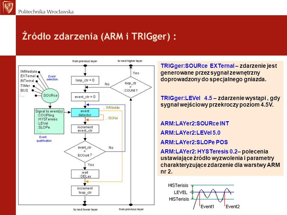 Źródło zdarzenia (ARM i TRIGger) : TRIGger:SOURce EXTernal – zdarzenie jest generowane przez sygnał zewnętrzny doprowadzony do specjalnego gniazda. TR