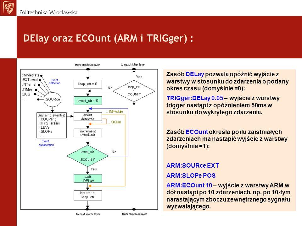 DElay oraz ECOunt (ARM i TRIGger) : Zasób DELay pozwala opóźnić wyjście z warstwy w stosunku do zdarzenia o podany okres czasu (domyślnie =0): TRIGger