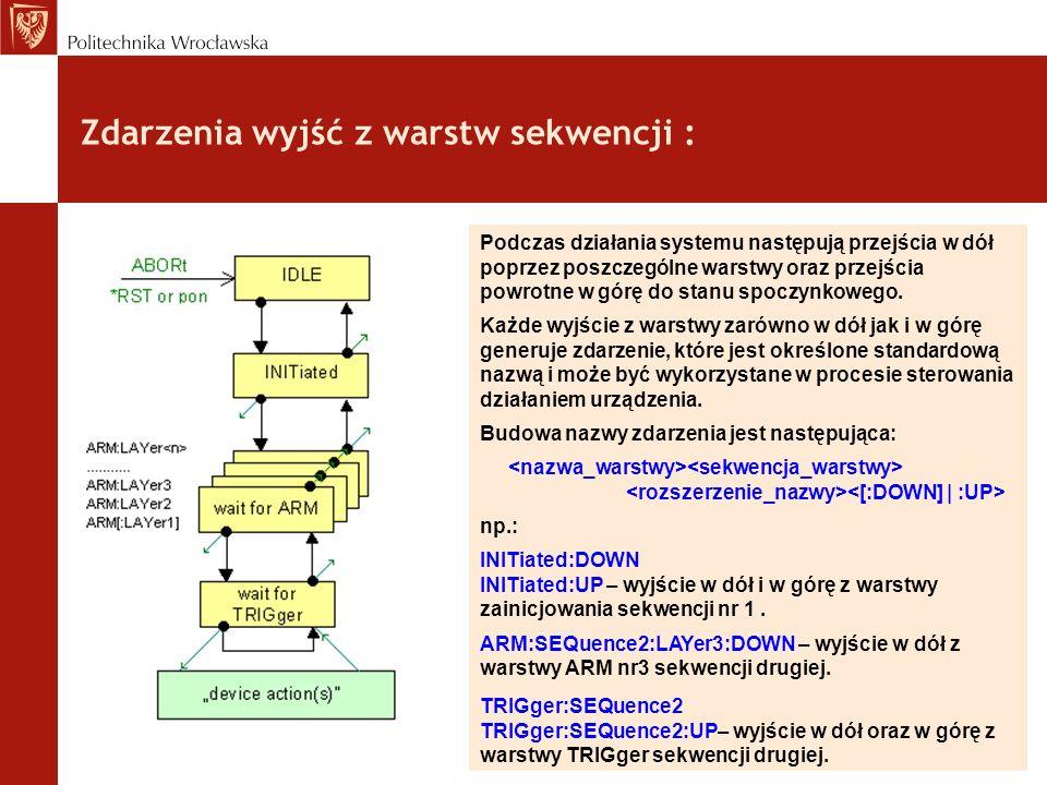 Zdarzenia wyjść z warstw sekwencji : Podczas działania systemu następują przejścia w dół poprzez poszczególne warstwy oraz przejścia powrotne w górę d